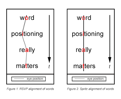 word_positioning_blog3