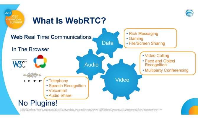 webrtcschema