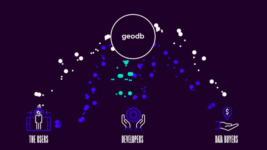 geogs2-2
